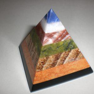 Седемслойна пирамида